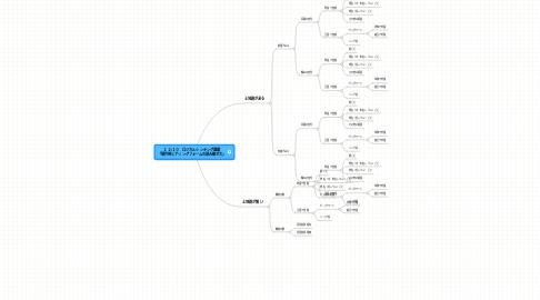 Mind Map: 12/10 ロジカルシンキング課題 「制作時ヒアリングフォームの読み解き方」