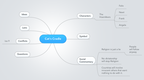 Mind Map: Cat's Cradle