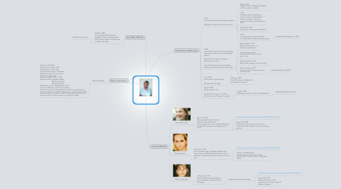 Mind Map: CRIMINAL LIFE OF PETER DUPAS