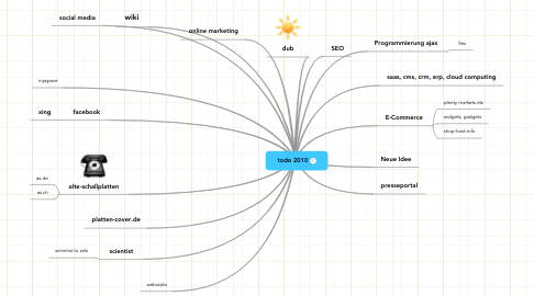 Mind Map: todo 2010