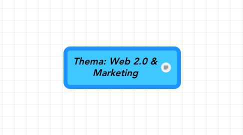 Mind Map: Thema: Web 2.0 &Marketing