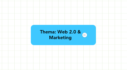 Mind Map: Thema: Web 2.0 & Marketing