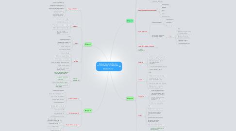 "Mind Map: Módulo ""Uso de la Web 2.0 en el e-Learning: e-Learning 2.0""   Sebastián Torres"