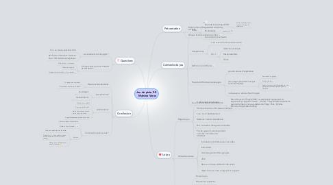 Mind Map: Jeu de piste 2.0  Malvina Vieux
