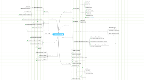 Mind Map: Project Training Ubuntu