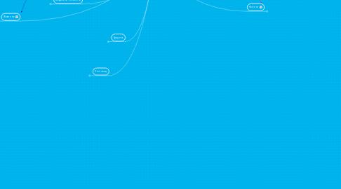 Mind Map: ПЛАН масових туристсько-краєзнавчих заходів МЦДЮТ на 2012 рік