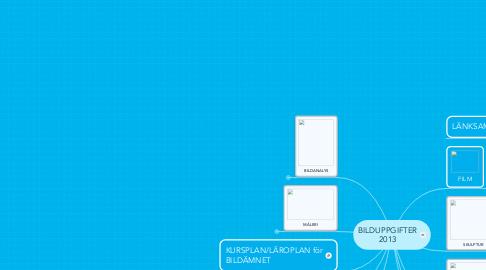 Mind Map: BILDUPPGIFTER2013