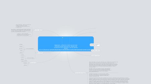 Mind Map: Інформа́ція — абстрактне поняття, що має різні значення залежно від контексту. Походить від латинського слова «informatio», яке має декілька значень: http://uk.wikipedia.org/wiki/%D0%86%D0%BD%D1%84%D0%BE%D1%80%D0%BC%D0%B0%D1%86%D1%96%D1%8F