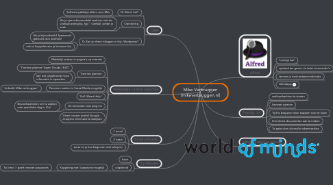 Mind Map: Mike Verbruggen (mikeverbruggen.nl)