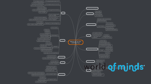 Mind Map: Mathieu van der Wal (aHa!Coaching)