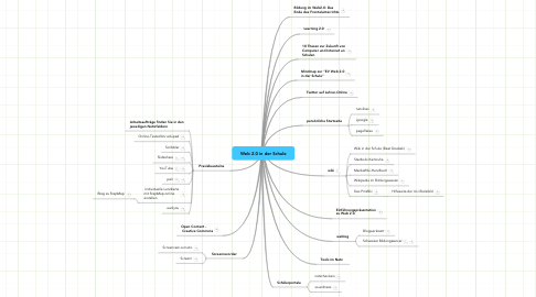 Mind Map: Web 2.0 in der Schule