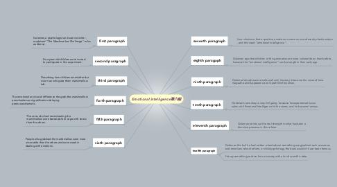 Mind Map: Emotional intelligence第六組
