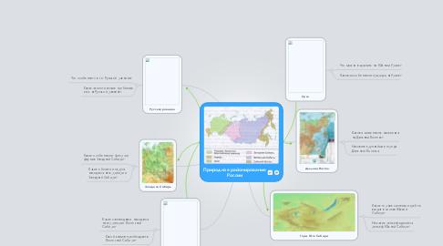 Mind Map: Природное районирование России