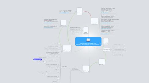 Mind Map: Utilitaire des plans de cours de l'EBSI http://cours.ebsi.umontreal.ca/planscours/edition/