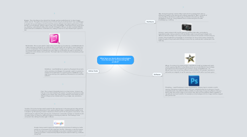 Mind Map: What have you learnt about technologies from the process of constructing this product?