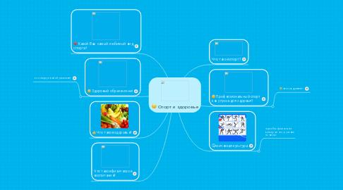 Mind Map: Спорт и здоровье