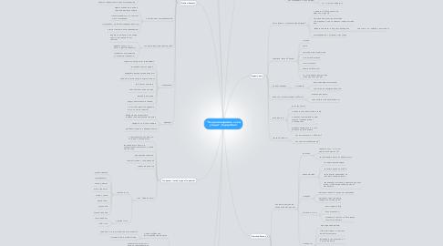 """Mind Map: """"Как разговаривать с кем угодно"""", Ларри Кинг"""