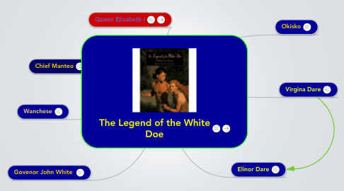 Mind Map: The Legend of the White