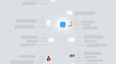 Mind Map: Daryn Tinsley