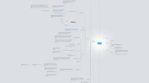 KivyOS | MindMeister Mind Map