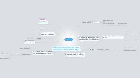 Mind Map: Wikis und Docs