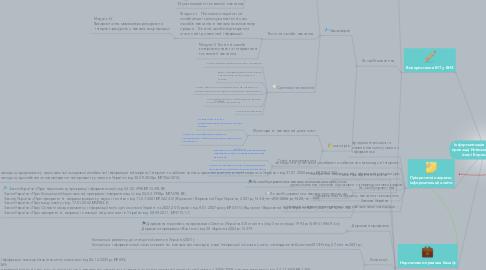 Mind Map: Інформатизація освіти у ВНЗ на прикладі Київського університету імені Бориса Грінченка