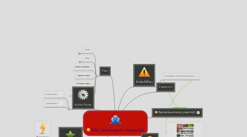 Mind Map: Ιδέες για σενάρια, παρακαλώ