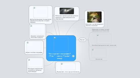 """Mind Map: Что изучает география?  (""""Гео """" - земля """"Графо"""" -пишу)"""