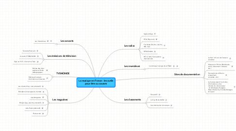 Mind Map: La musique en France : les outils pour être au courant