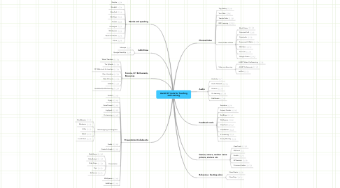 Mind Map: Useful ICT tools for Teaching and Learning