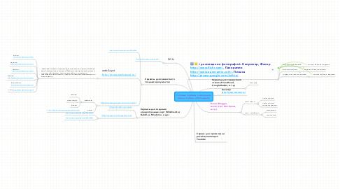 Mind Map: Сетевые сервисы в начальной школе и дошк. образовании