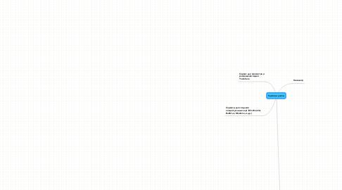 Mind Map: Единицы длины