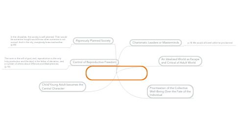 Mind Map: Elements of Utopian/Dystopian Literature in The Chrysalids