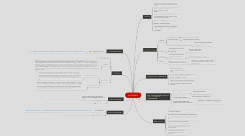 Mind Map: Anti-Fragility