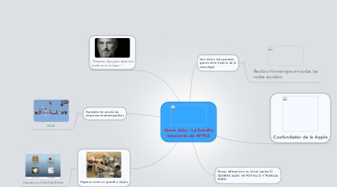 Mind Map: Steve Jobs : La Estrellareluciente de APPLE