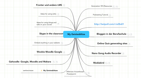 Mind Map: My Geistesblitze
