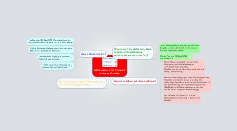 Mind Map: Aktionspreis für Freunde unserer Kunden