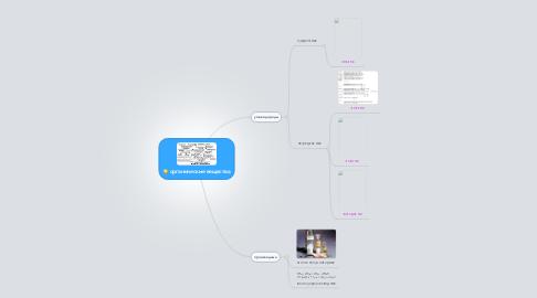 Mind Map: органические вещества
