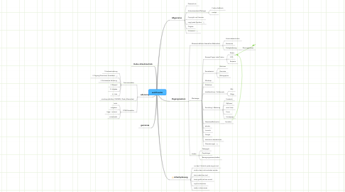 Mind Map: webTowrite