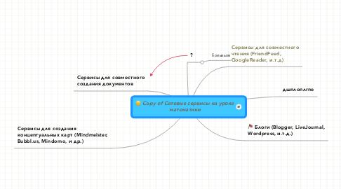 Mind Map: Copy of Сетевые сервисы на урокематематики