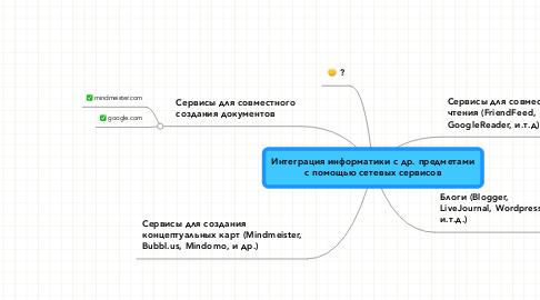 Mind Map: Интеграция информатики с др. предметамис помощью сетевых сервисов