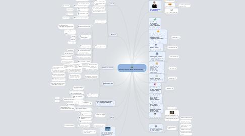 Mind Map: Мастер-карта #ФМ_Апокалипсис