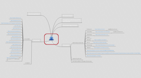 Mind Map: Bootcamps.in