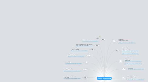 Mind Map: Флэшмоб Трансформация