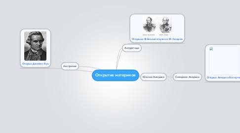 Mind Map: Открытие материков