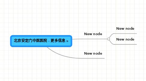 Mind Map: 北京安定门中医医院 - 更多信息 »