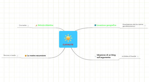 Mind Map: CLAVALITE'