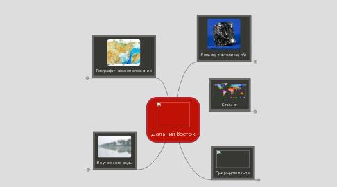 Mind Map: Дальний Восток