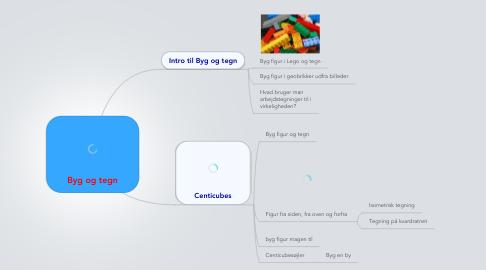 Mind Map: Byg og tegn