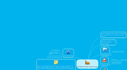 Mind Map: Коммерческие инвестиции